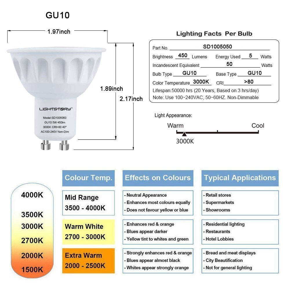 Lightstory GU10 LED Bulbs, 3000K, 10-Pack