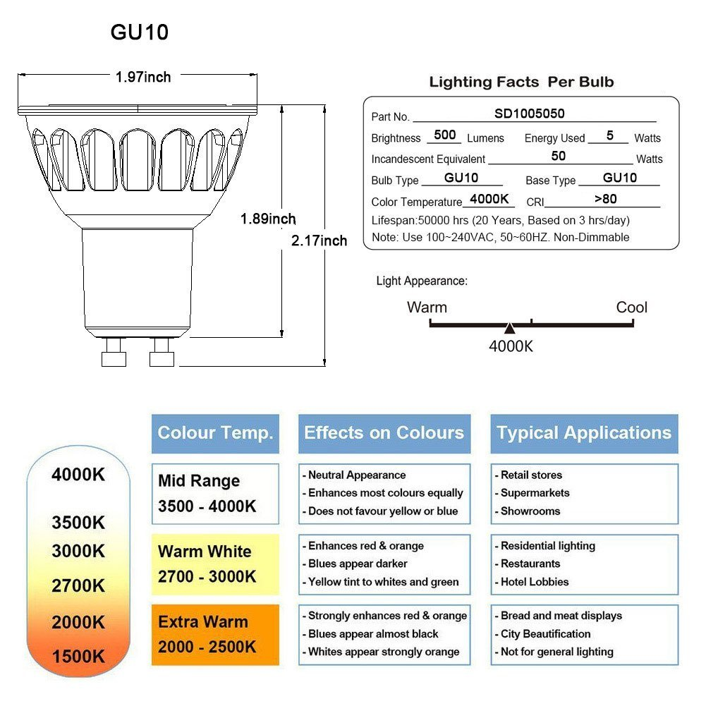 Lightstory GU10 LED Bulbs, 4000K, 10Pack