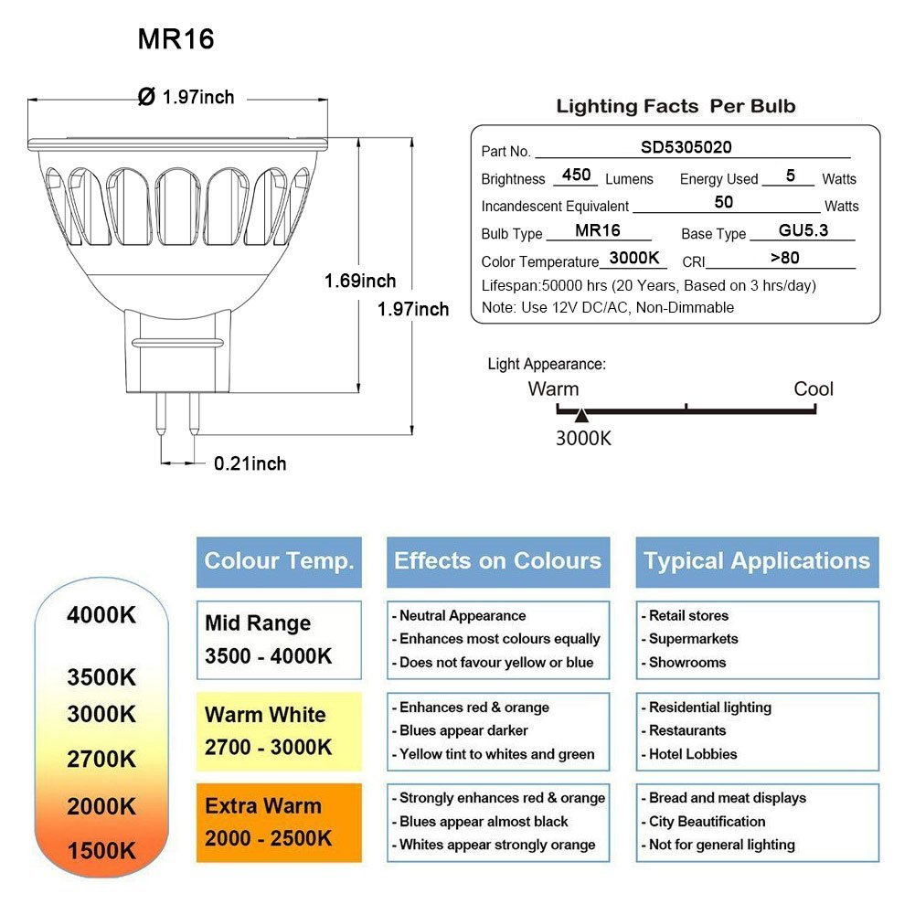 Lightstory MR16 LED Bulbs, 3000K, 10-Pack