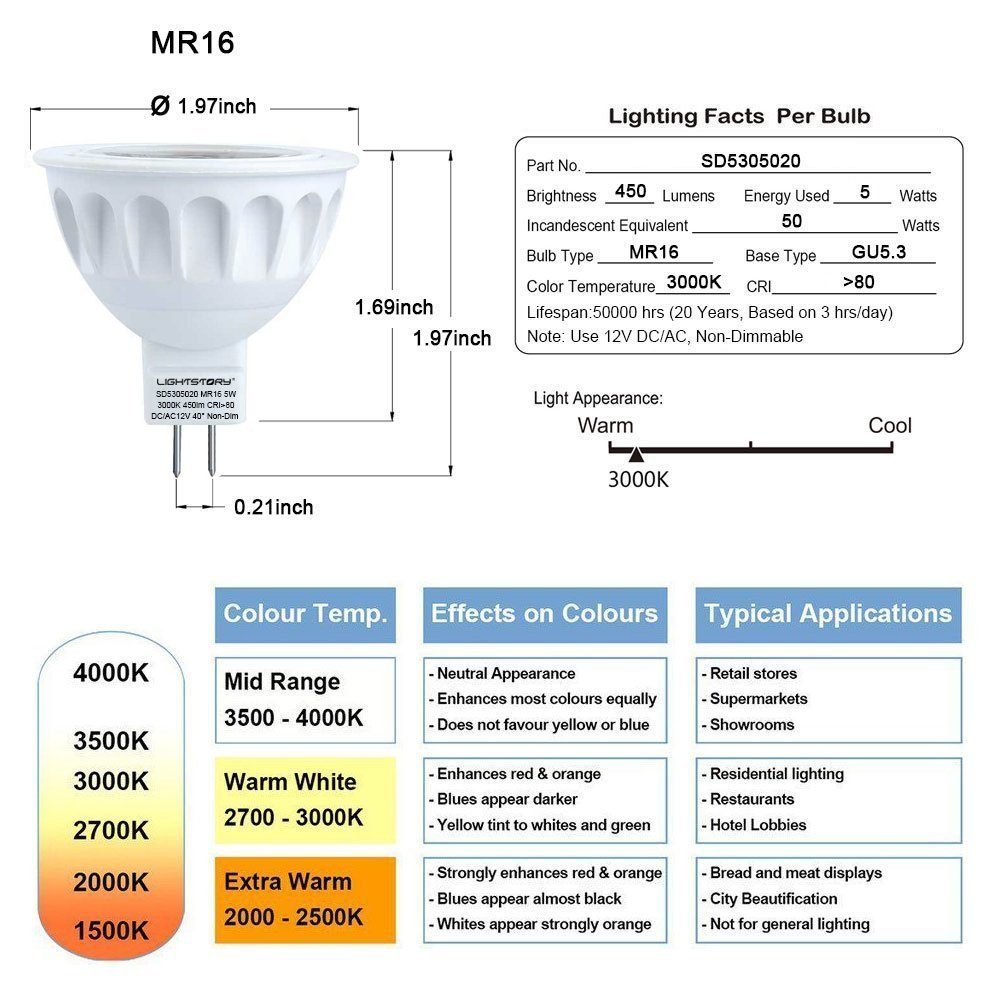 Lightstory MR16 LED Bulbs, 3000K, 6-Pack